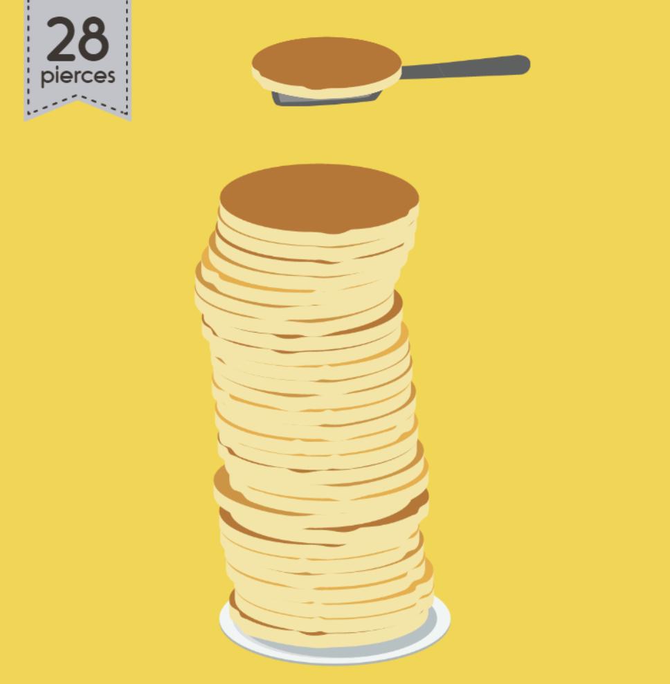 Pancake Pileup Game.